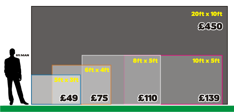 Football Flags Sizes and Prices